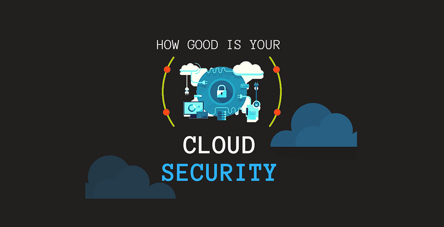 How STRONG is your Cloud Security ?